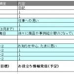 ブログとSNS活用の変遷(1)
