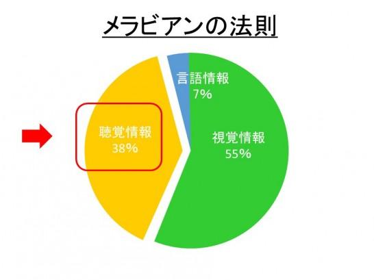 chokaku1